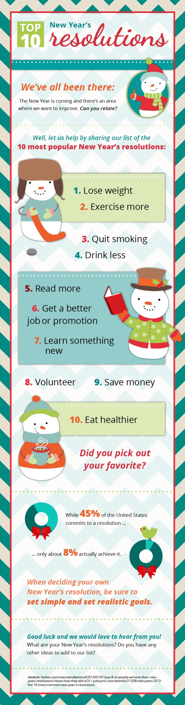 Share your resolutions with your Mukilteo dental team.